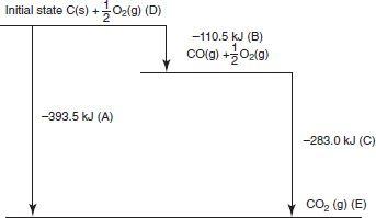 Sat 2 chemistry practice test pdf