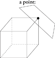 intersecting planes cube. you find a way to make one of the shapes in answer choices, that choice can be eliminated. intersection cube and plane triangle: intersecting planes e