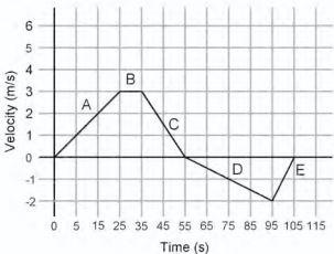 SAT 2 Physics Full-length Practice Test 6: Part A_cracksat net