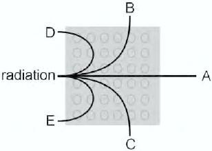 SAT 2 Physics Full-length Practice Test 7: Part A_cracksat net