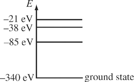 Sat subject physics practice question 204 answer and the diagram not drawn to scale gives the first few electron energy levels within a single electron atom which of the following gives the energy of a ccuart Image collections